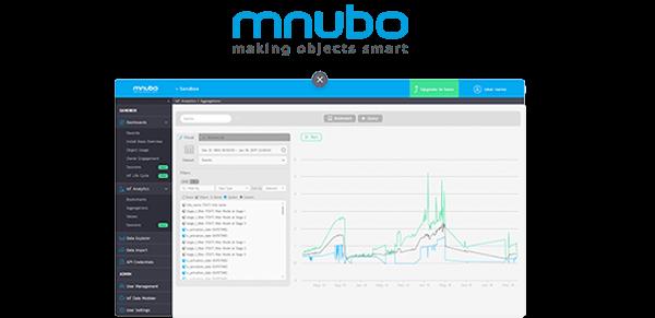 mnubo---screenshot
