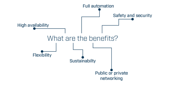 Benefits of 5G-overview (5)